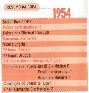 Copa 54
