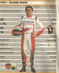 automobilismo Ricardo Zonta, piloto brasileiro